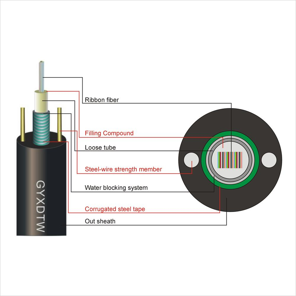 Central Loose Tue Ribbon Fiber Outdoor Cable(GYXDTW)