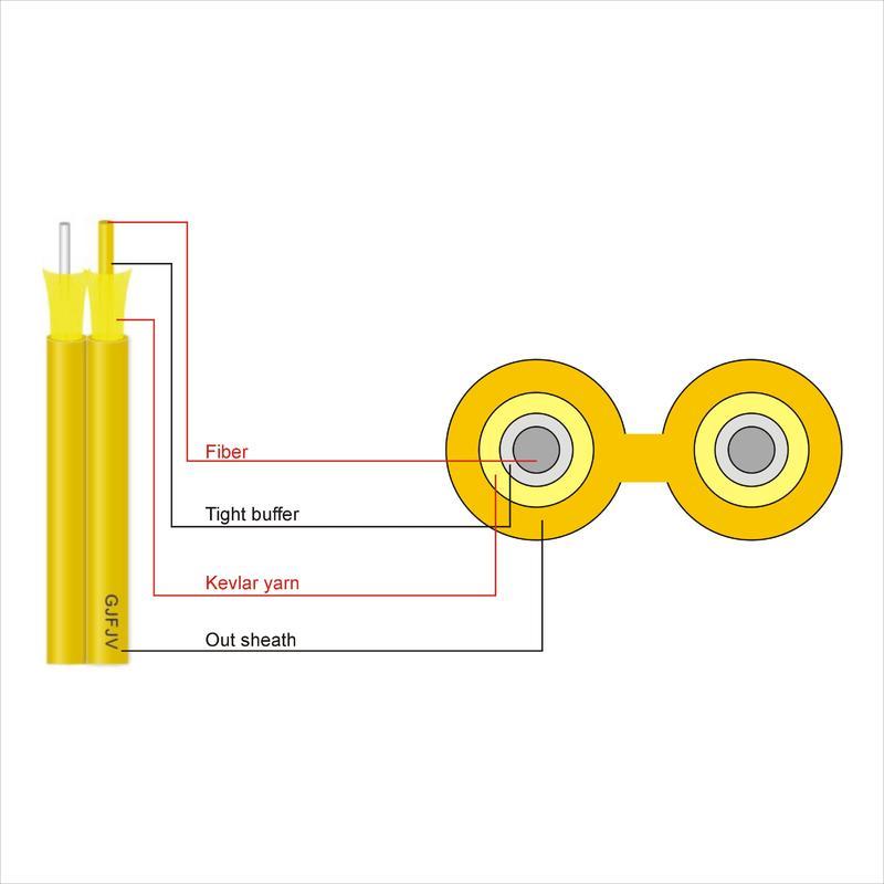 Duplex Zipcord Indoor Cable(GJFJV)