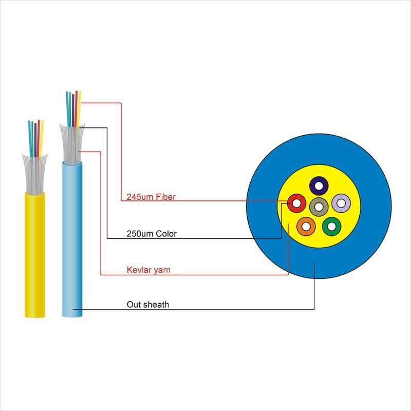 Simplex Loose Tube Mini