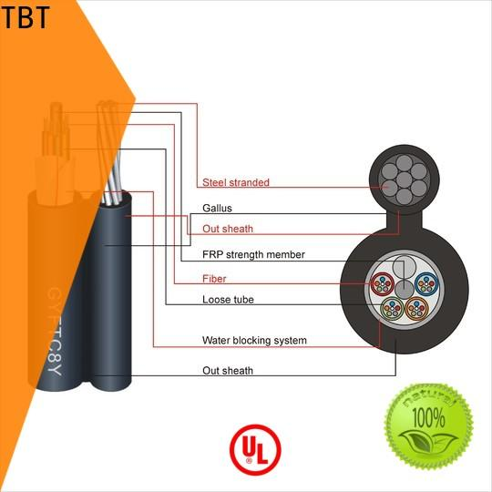 New outdoor fiber cable layer suppliers electronic consumer products