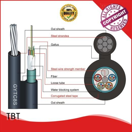 TBT cablegyxtw53 outdoor fiber optic patch cable supply intelligent monitoring systems