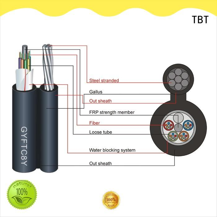 TBT cablegjfxtky53 outdoor fiber cable for business electronic consumer products