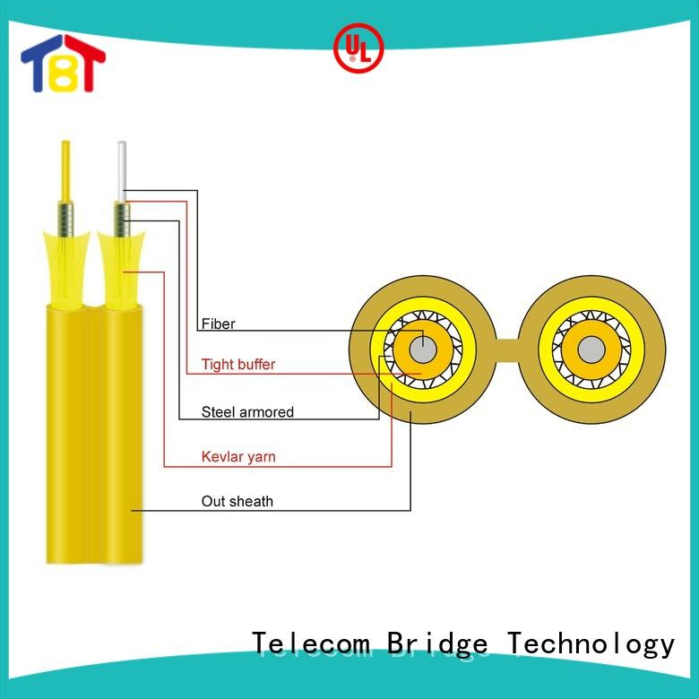 armored fiber cable manufacturers intelligent monitoring systems TBT