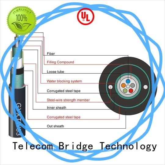 TBT TBT outdoor fiber optic patch cable custom design intelligent monitoring systems