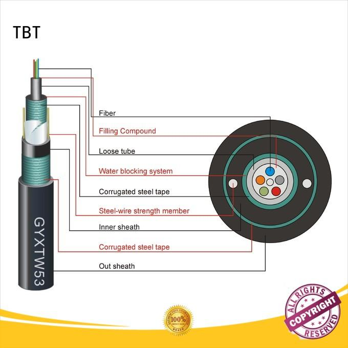 outdoor fiber patch cable manufacturers electronic consumer products TBT