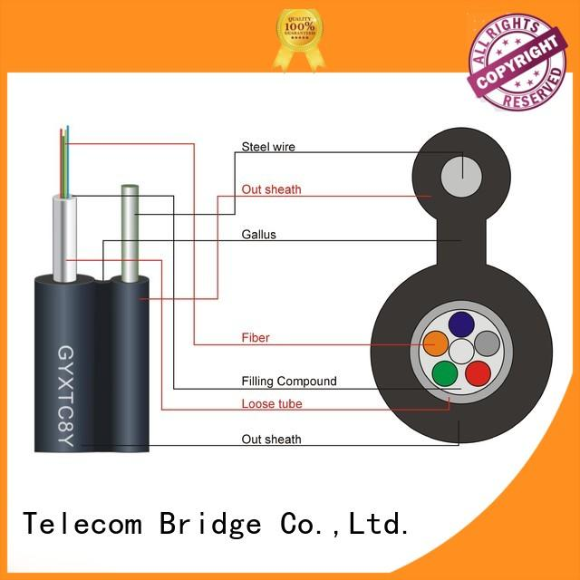 New outdoor fiber patch cable layer manufacturers home smart electronics