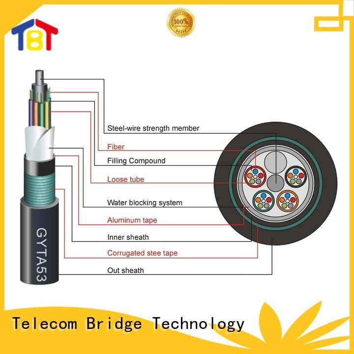 Best outdoor fiber optic patch cable longitudind company intelligent monitoring systems